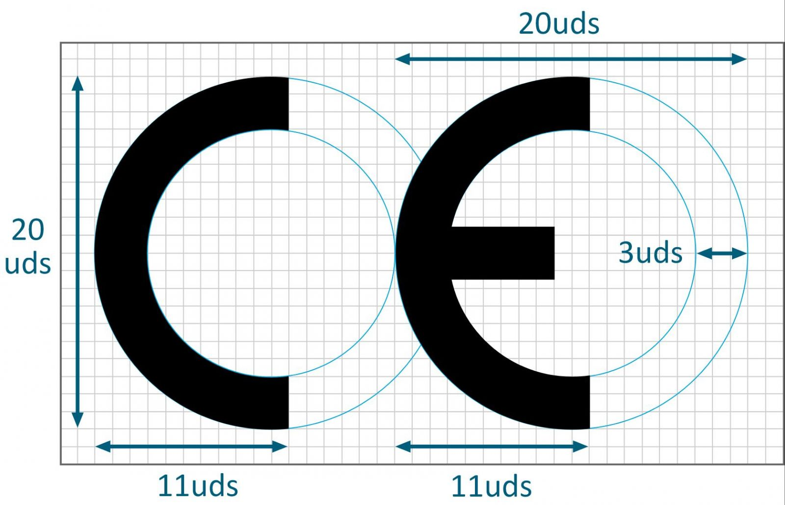 What Is Ce >> What Is Ce Marking